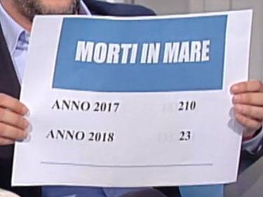 Morti in mare: la «colpa» è di Salvini o delle Ong? foto 7