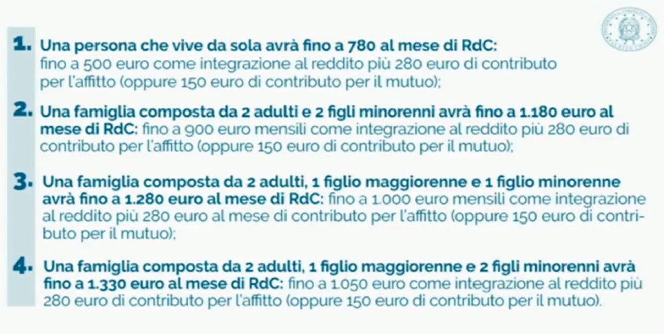 Reddito di cittadinanza: dalle promesse ai fatti, cosa è cambiato dal 2017 a oggi foto 2