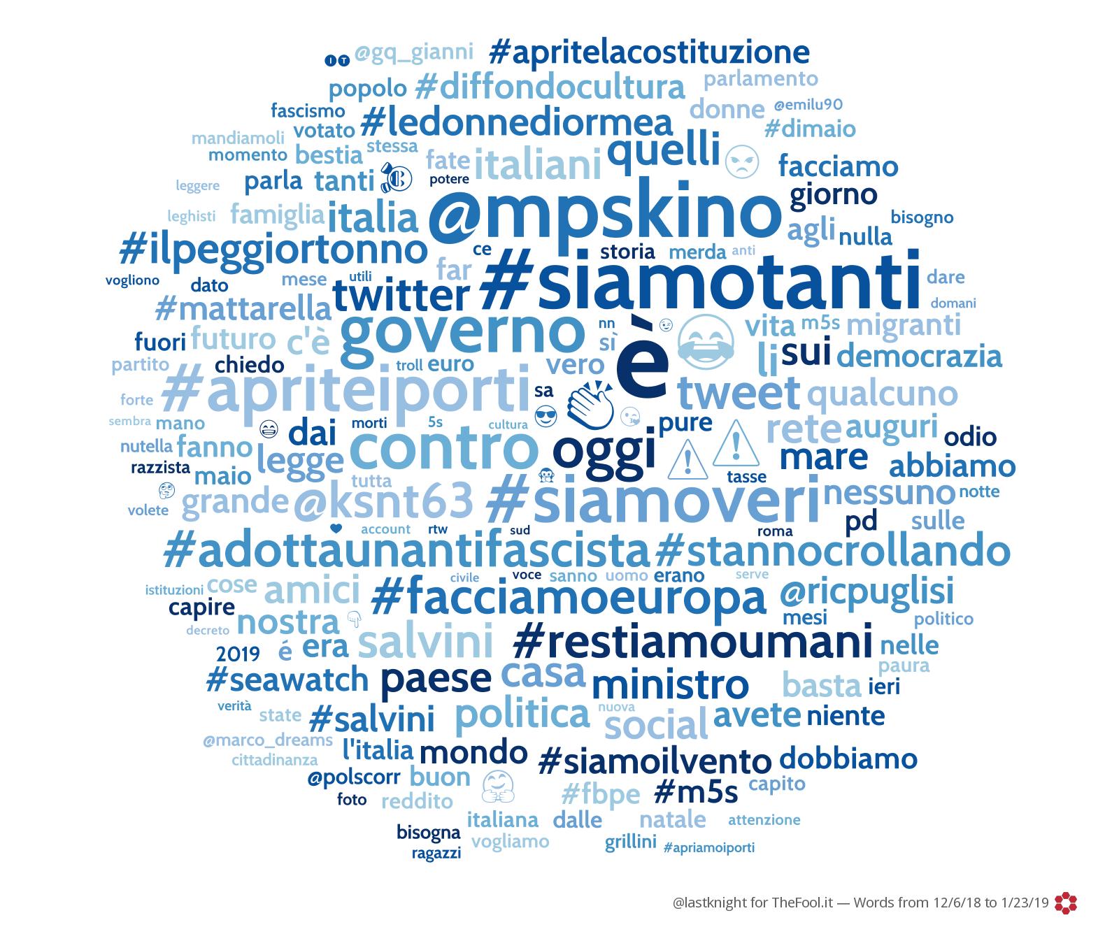 La rete Twitter più grande d'Italia: i dati dell'hashtag #FacciamoRete foto 5