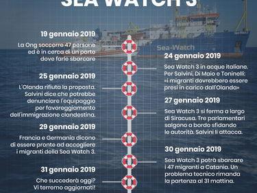 Tutte le tappe della vicenda Sea Watch foto 8