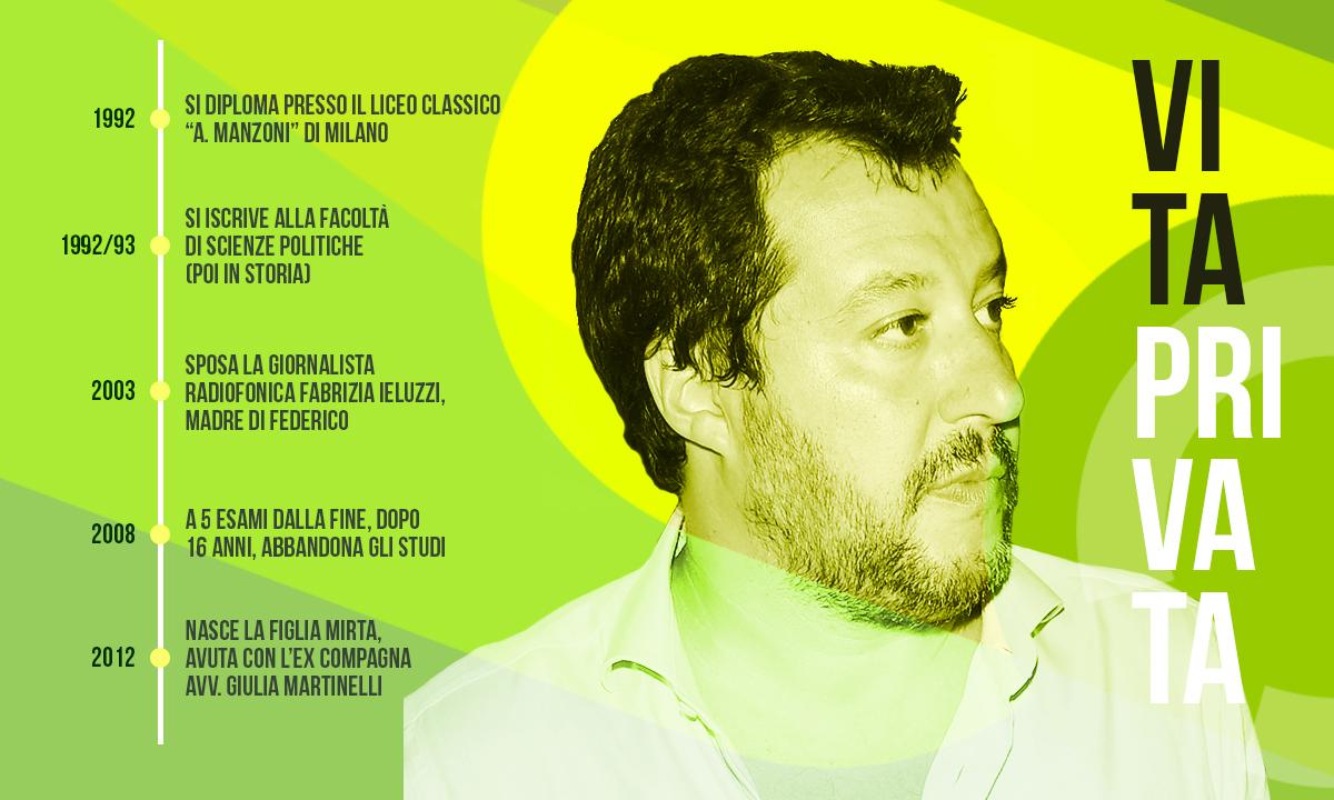 Matteo Salvini vita privata