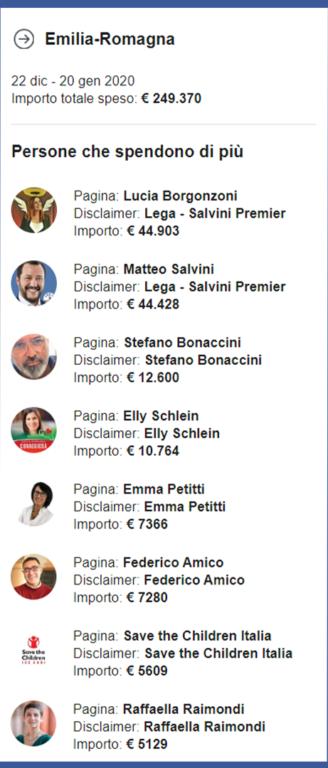 Due pesi, due regioni. In Emilia Romagna la Lega spende su F