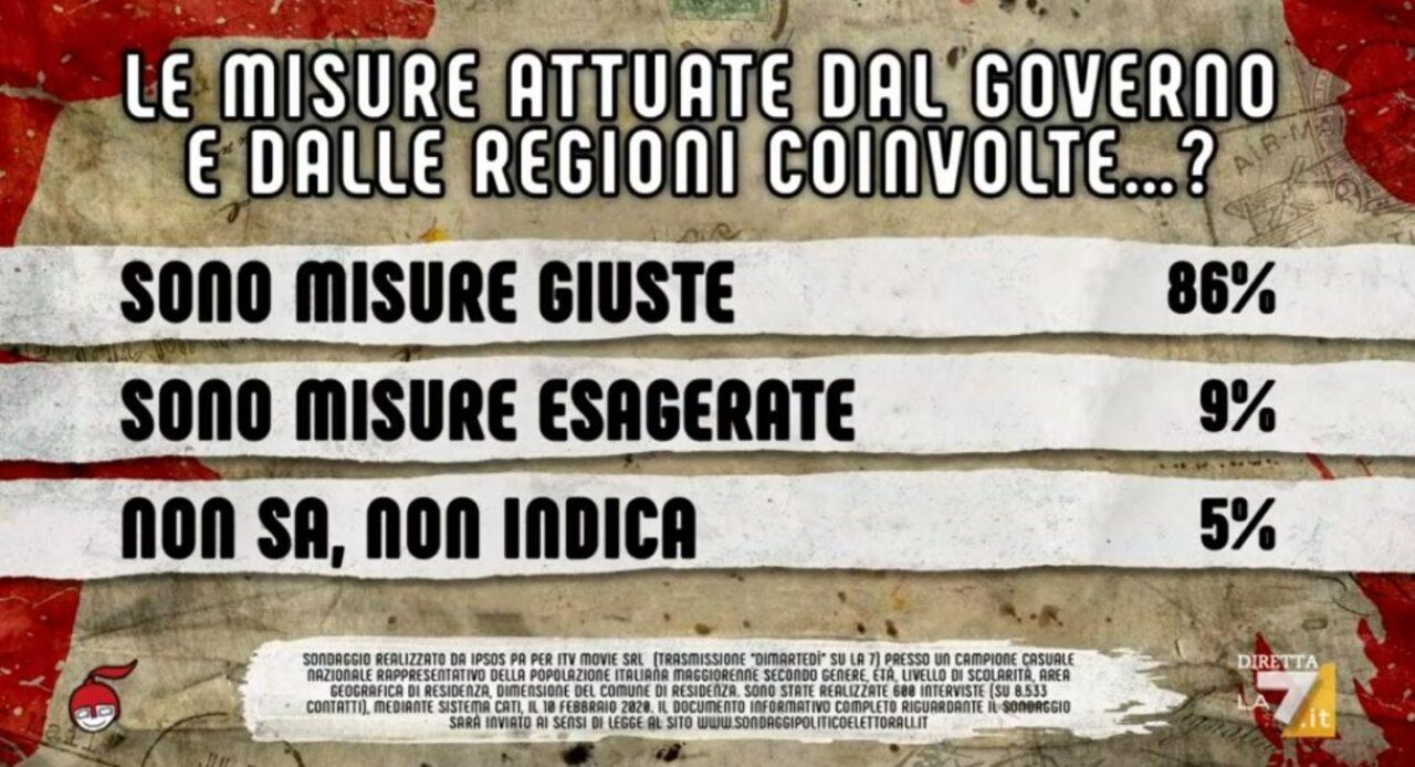 In Veneto i casi positivi salgono a 58: nuovo cluster nel Pa