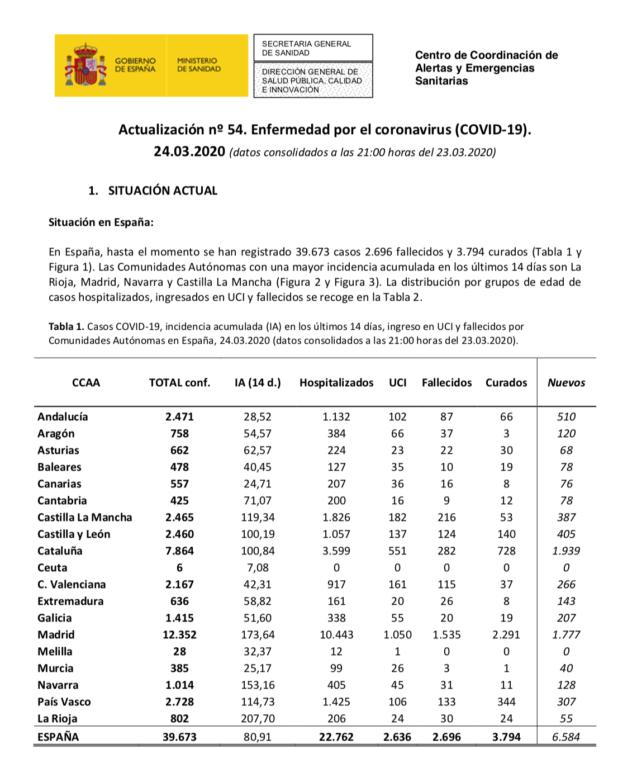 Coronavirus Superano I 50mila I Casi In Usa Ma Trump Minimizza Piu Morti Per L Influenza Stagionale Il Senegal Dichiara Lo Stato Di Emergenza Open