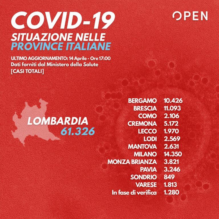 Coronavirus: bollettino Protezione Civile 16 aprile, diretta streaming e TV