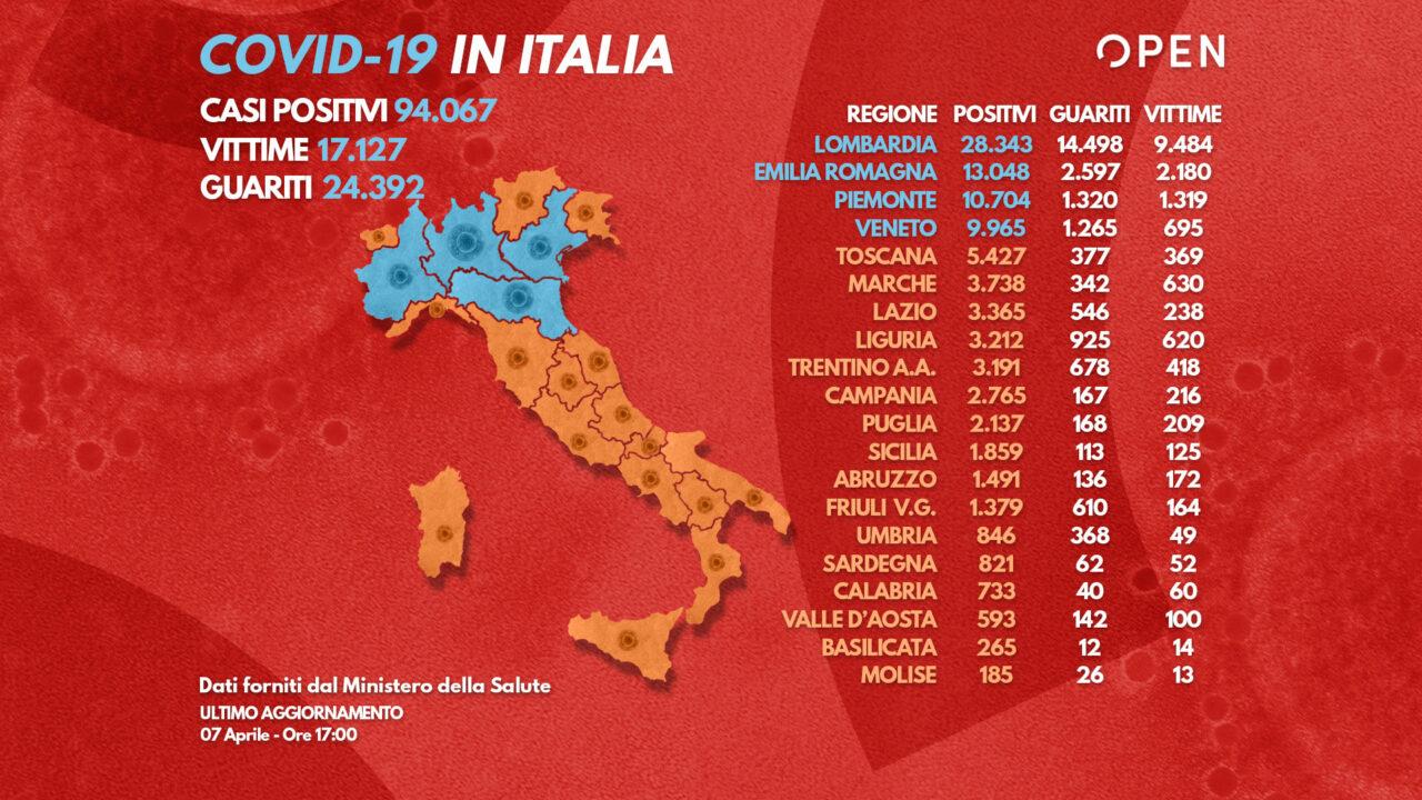 Coronavirus, in Lombardia i nuovi casi di contagio rallentano