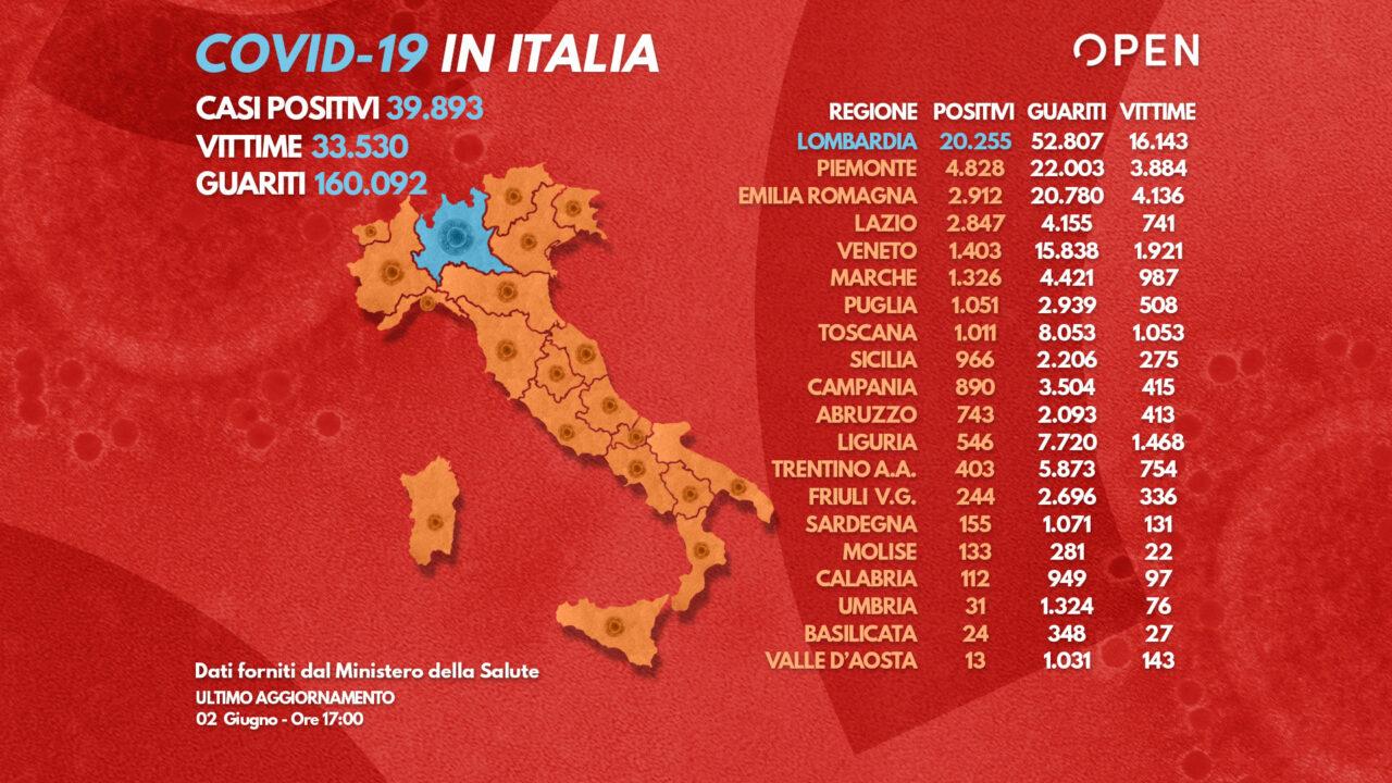 Coronavirus, ultime notizie – In Italia raddoppiano i nuovi