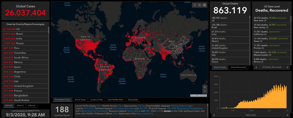 Johns Hopkins University (JHU) - Mappa Covid-19 (3 settembre 2020)