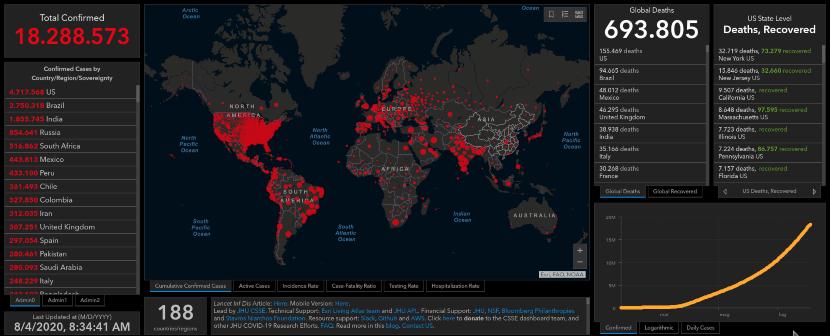 Coronavirus, ultime notizie – Negli Stati Uniti gli Us Open si giocheranno senza Nadal, il campione non vuole rischiare il contagio. 41 casi sulla nave da crociera MS Roald Amundsen attraccata in Norvegia