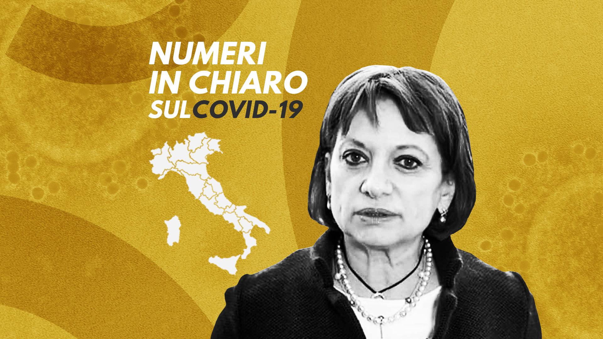 Coronavirus, i numeri in chiaro. Taliani: «Gli anziani dovrebbero andare nei negozi in fasce protette»
