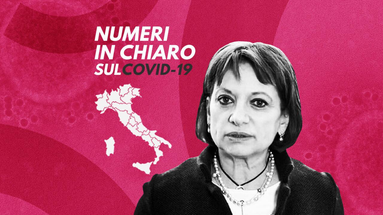 Gloria Taliani