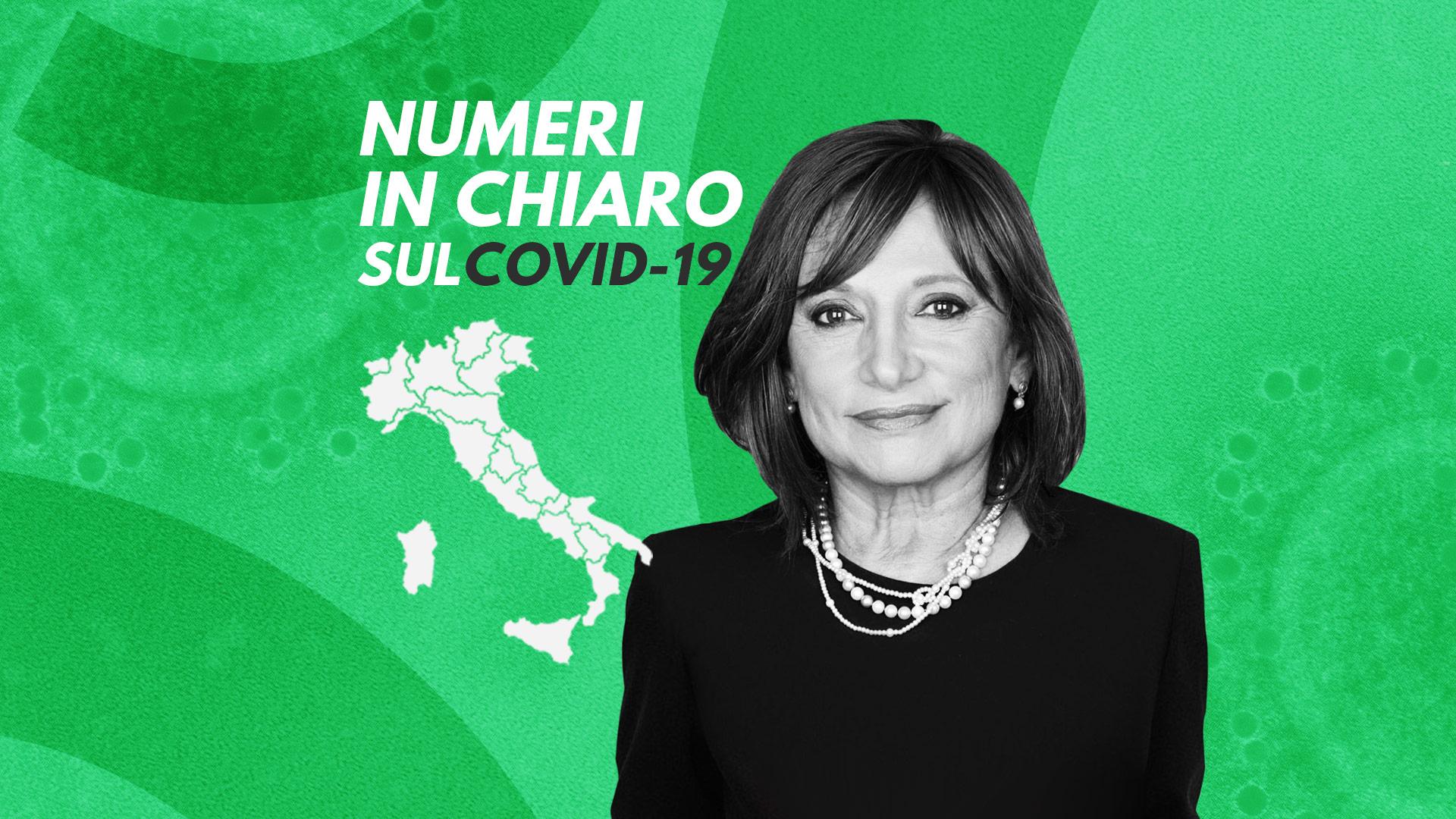 I numeri in chiaro, Taliani: «Il dibattito in corso su scuola e coprifuoco non c'entra con il controllo dell'epidemia»